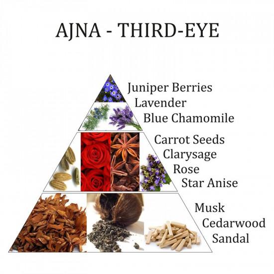 Romspray - Ajna - Det tredje øye chakra