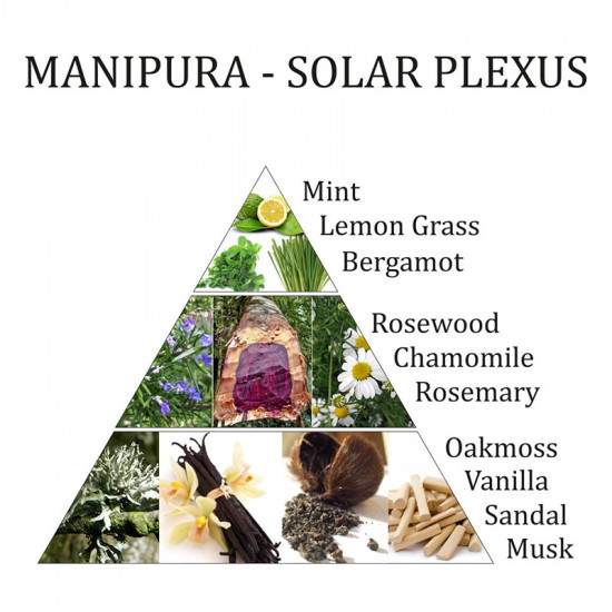 Romspray - Manipura- Solarplexus chakra