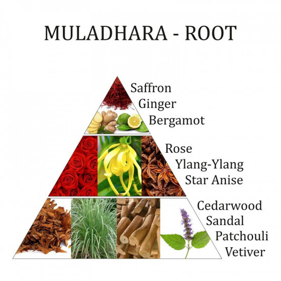 Romspray - Muladhara - Rotchakra