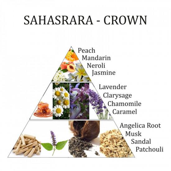 Romspray - Sahasrara - Kronechakra