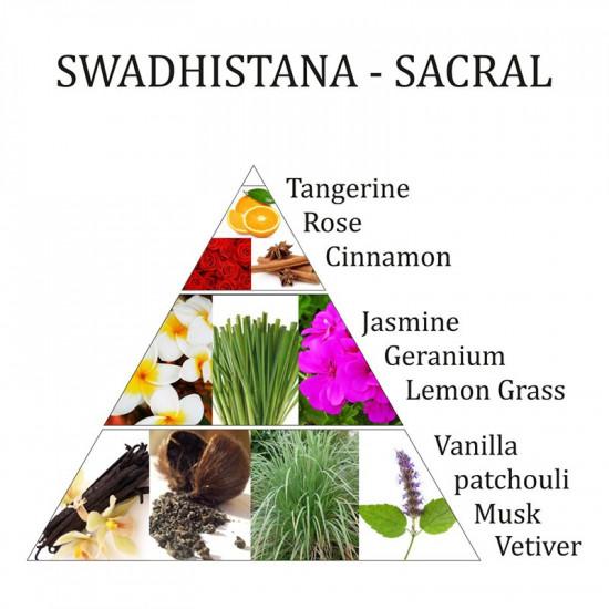 Romspray - Swadhistana - Sakral chakra
