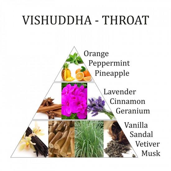 Romspray - Vishuddha - Halschakra